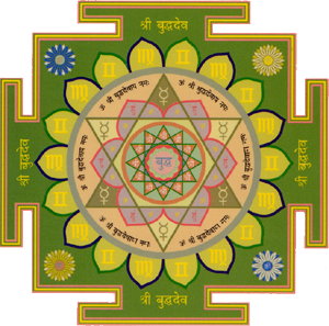 Yantra for
