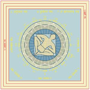 Vastu Purush yantra