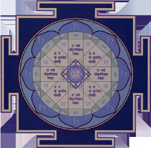 Kurmadev yantra -