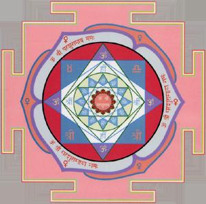 Parashuram Yantra